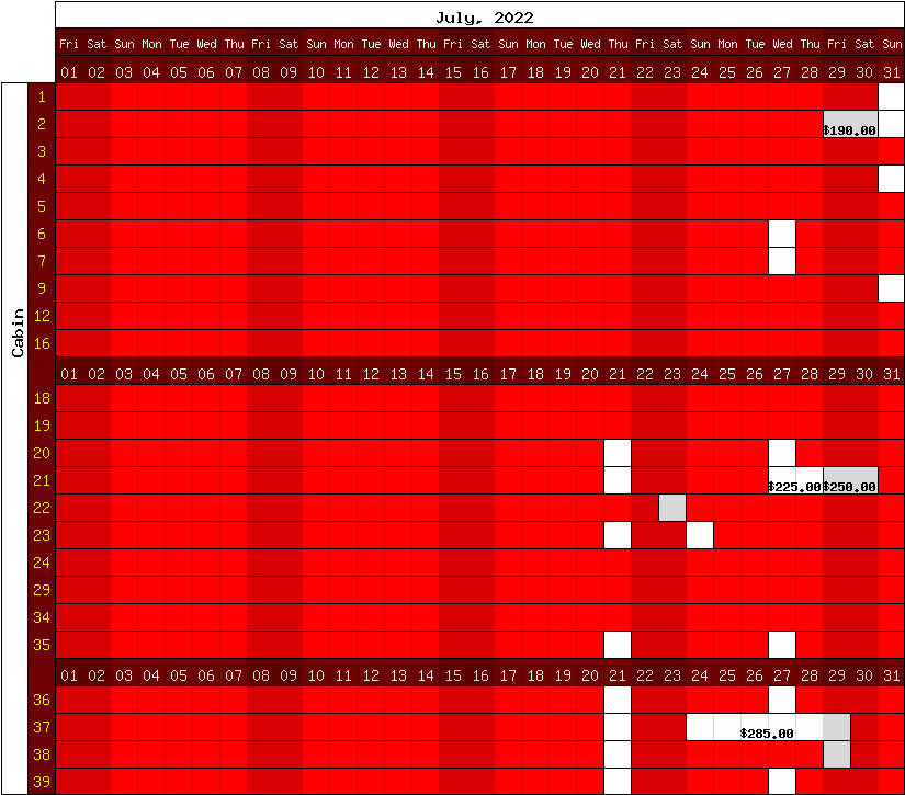 Happy Camp Hideaway August, 2017 availability chart