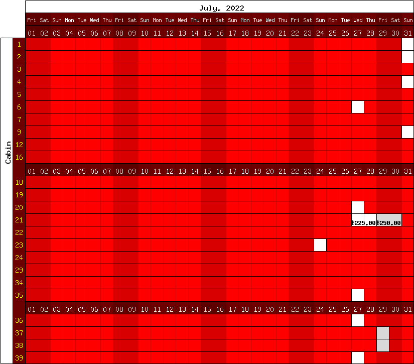Happy Camp Hideaway December, 2016 availability chart