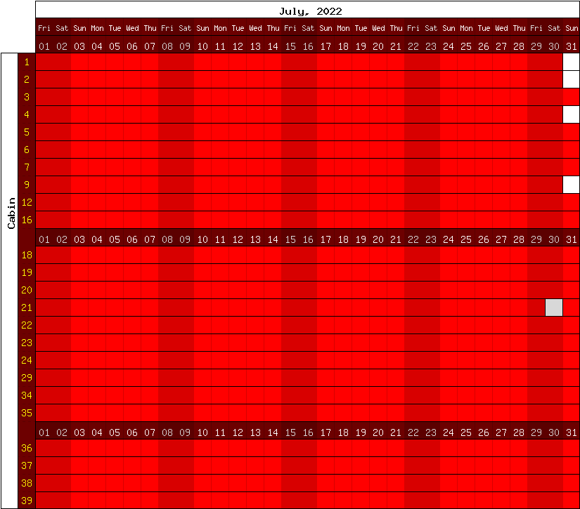 Happy Camp Hideaway December, 2020 availability chart