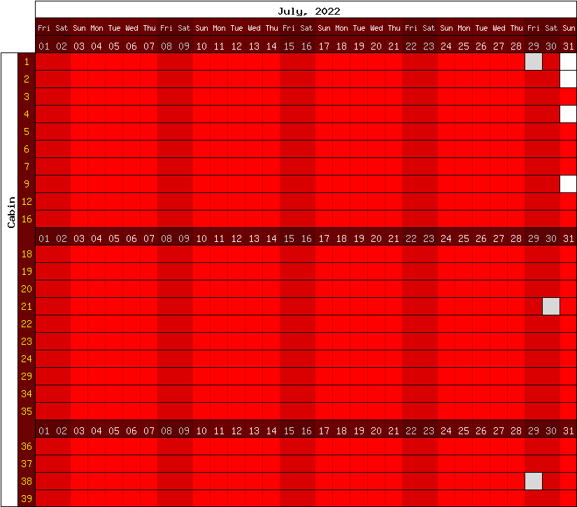 Happy Camp Hideaway July, 2018 availability chart