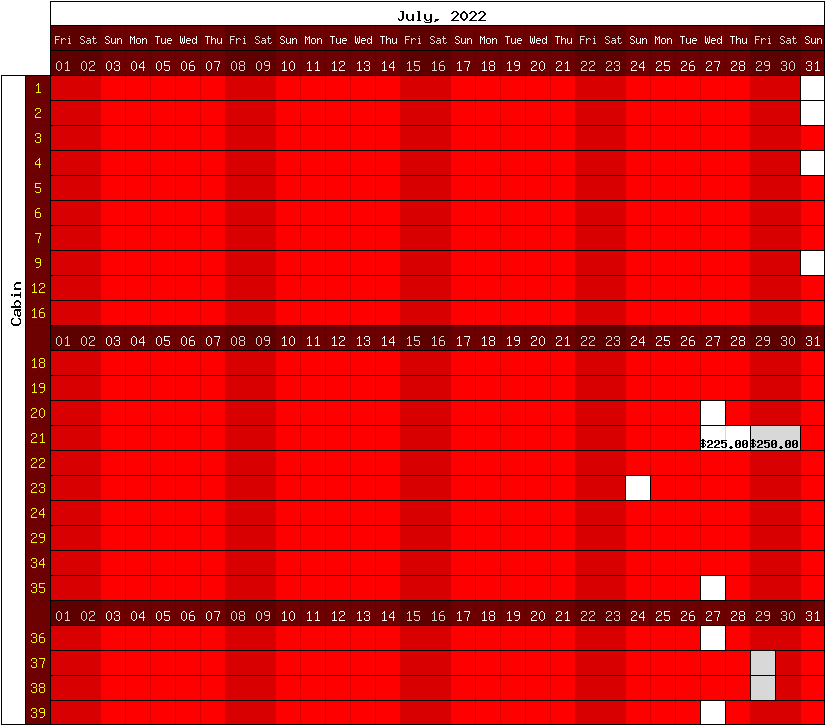 Happy Camp Hideaway March, 2018 availability chart